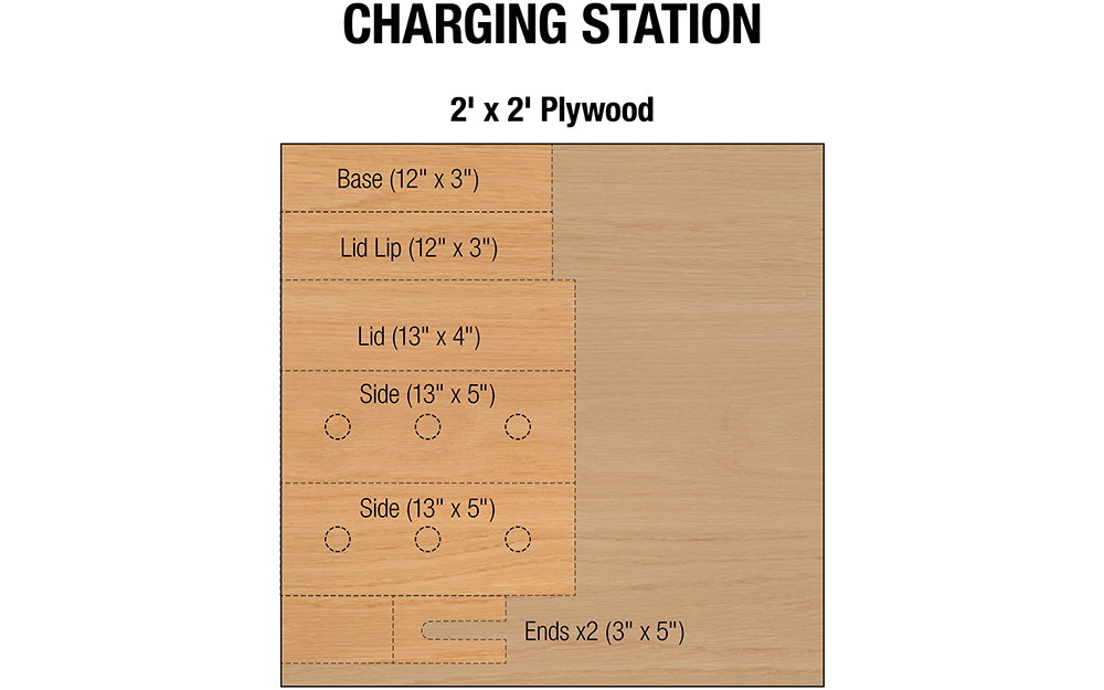 A cut list for building a charging station.