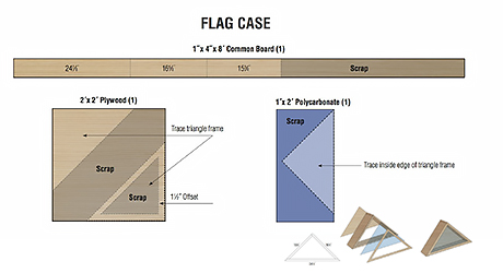 How to Build a Flag Case - The Home Depot