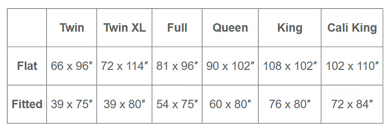 Common measurements for sheet sizes.