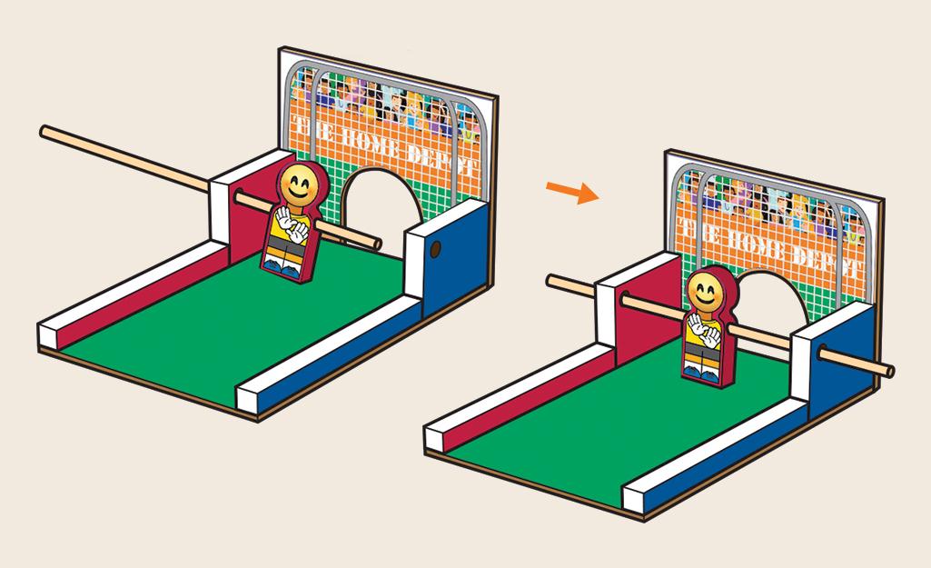 Sơ đồ hướng dẫn cách gắn thủ môn trong game đá bóng.