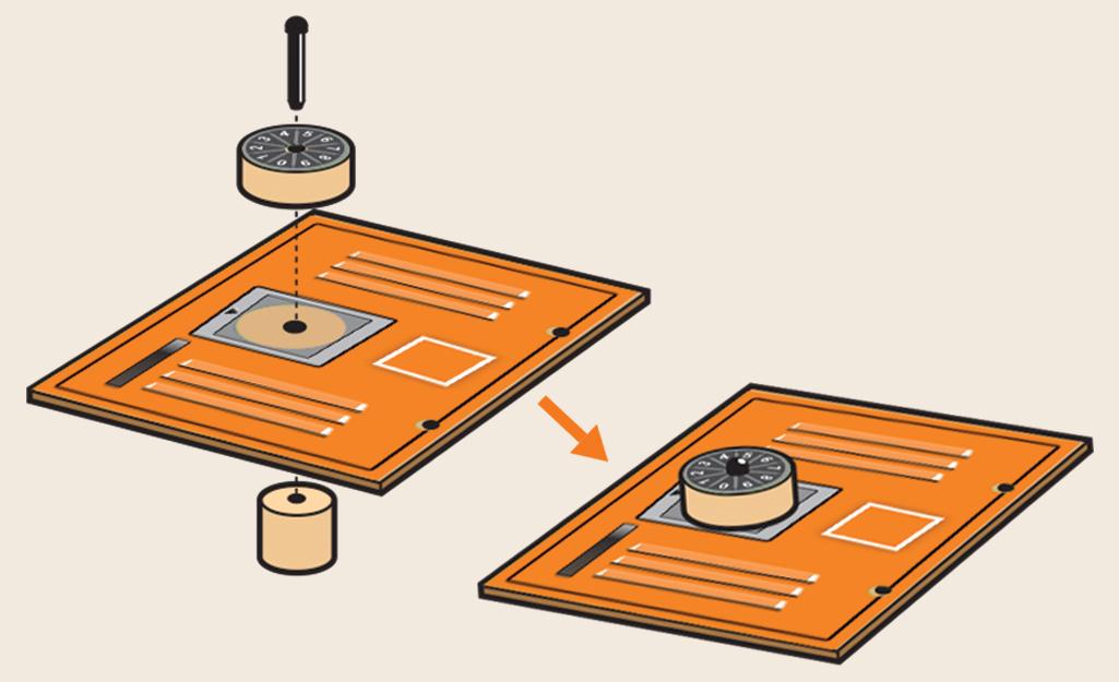Sơ đồ cho thấy vị trí đặt núm và chốt.