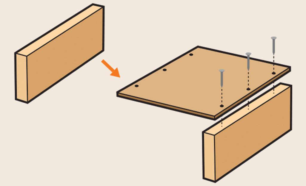 Sơ đồ cho thấy để gắn hai mảnh này với nhau.