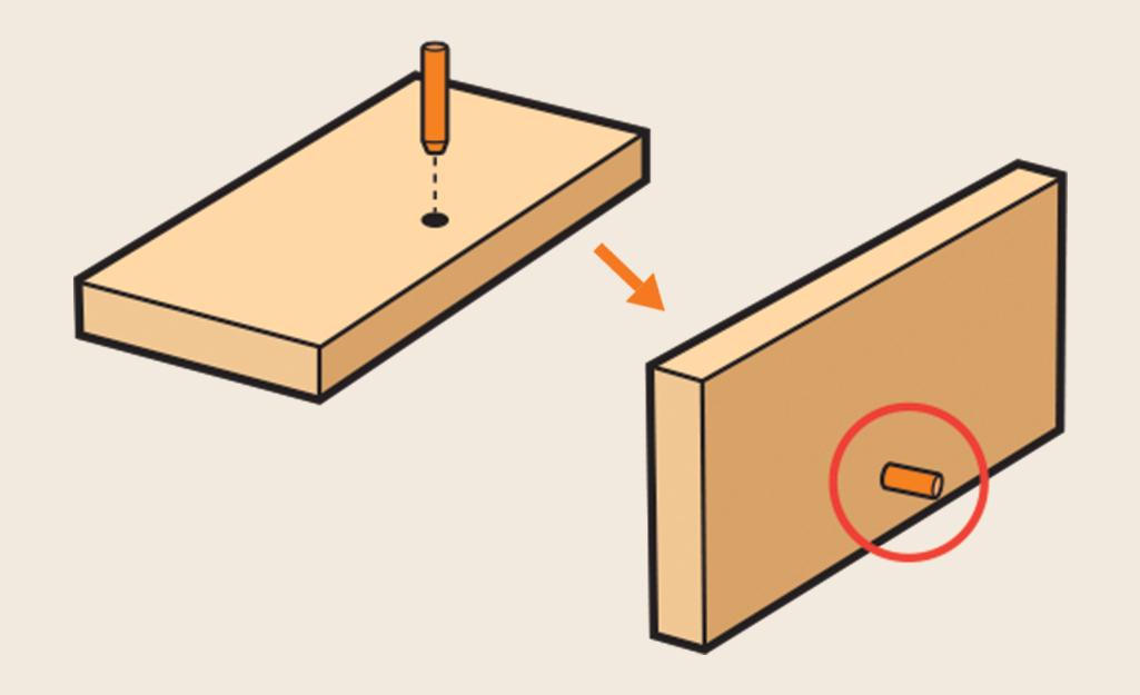 Sơ đồ cho thấy để đóng chốt màu cam vào lỗ.