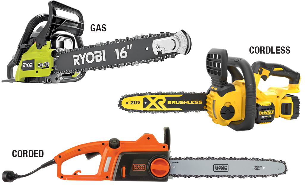 A gas chainsaw, cordless chainsaw and corded electric chainsaw.