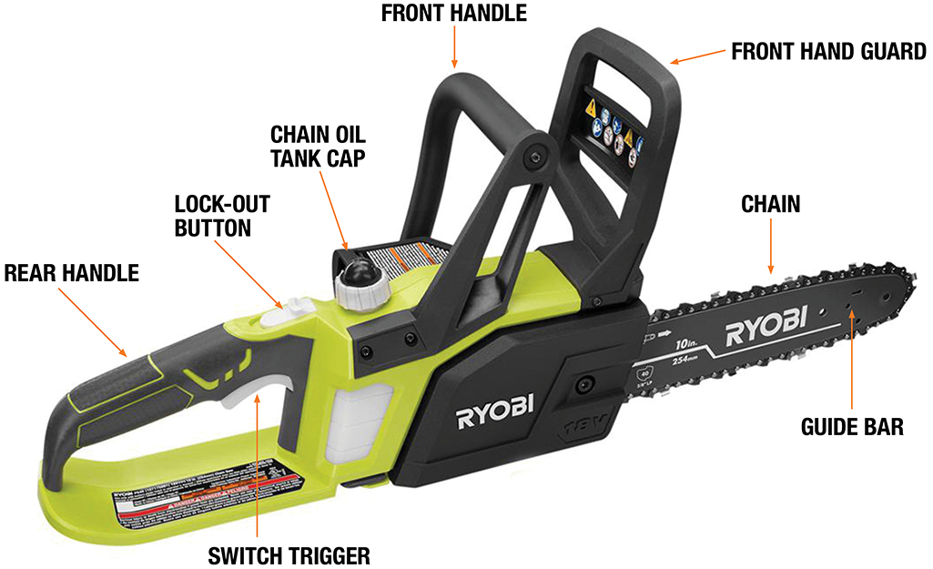 An image of a chainsaw with parts labeled.