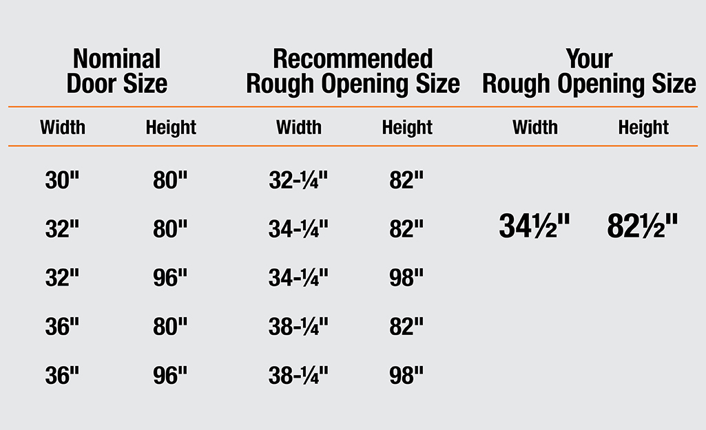 A chart of exterior door measurements.
