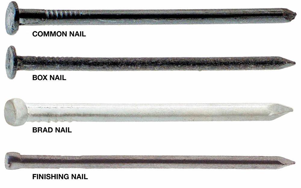 Contact Point 1//4 Length Regular Style Extra-Length Flat End