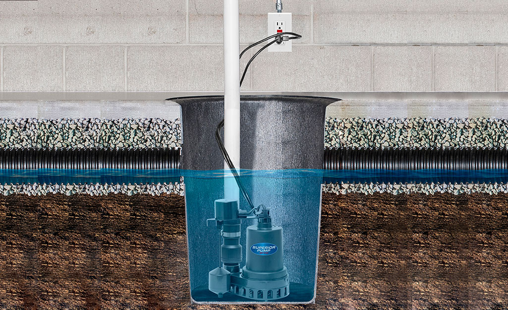 Best Sump Pumps For Your Home The