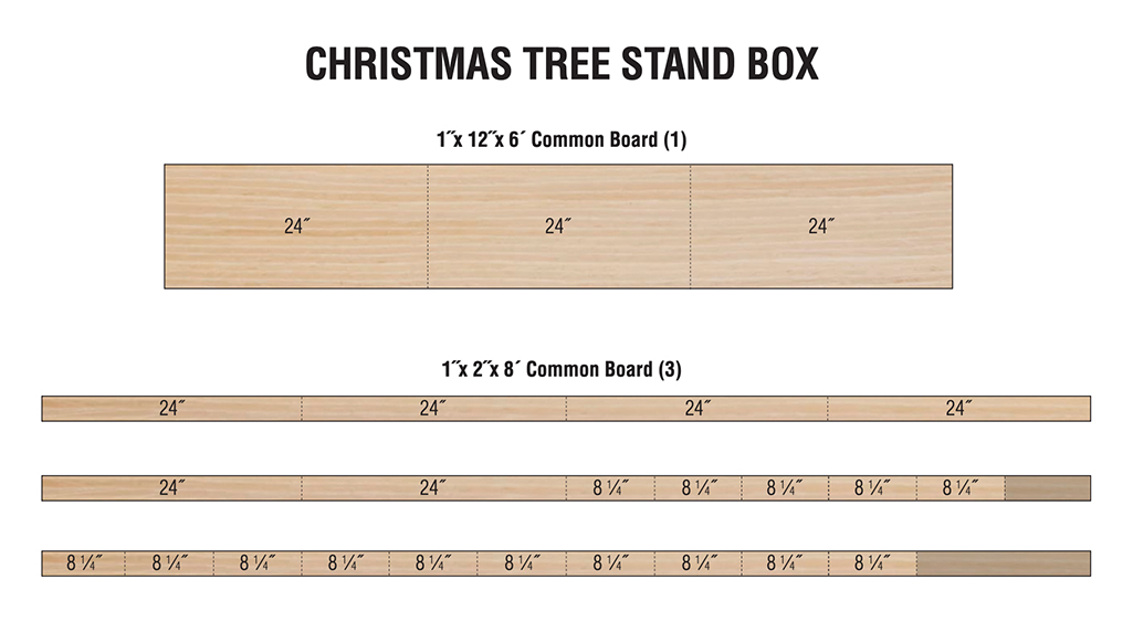 A diagram showing how to cut boards to make a Christmas tree stand box.