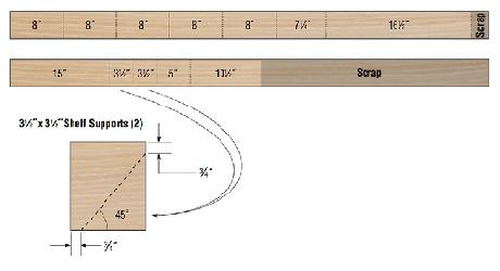 cut diagram
