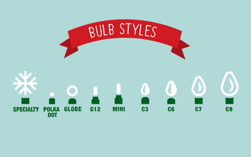 Bulb Styles