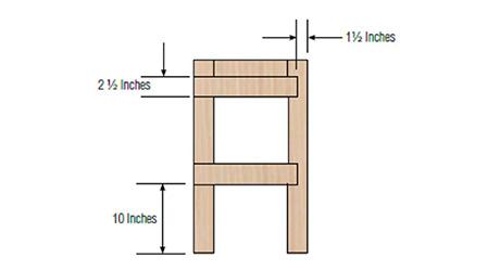 Cuts Diagram 2