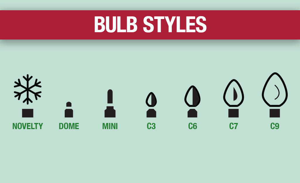 Graphic that shows silhouettes of bulb styles, including a novelty bulb, dome bulb, mini bulb, C3 bulb, C6 bulb, C7 bulb and C9 bulb.