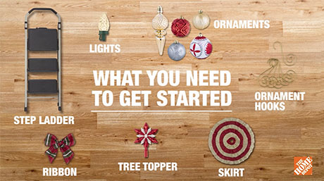 What you need to decorate a Christmas tree.