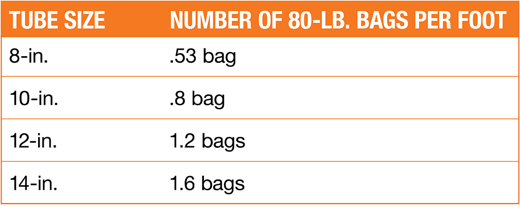 A chart demonstrates how many tubes will be needed per bag of concrete.