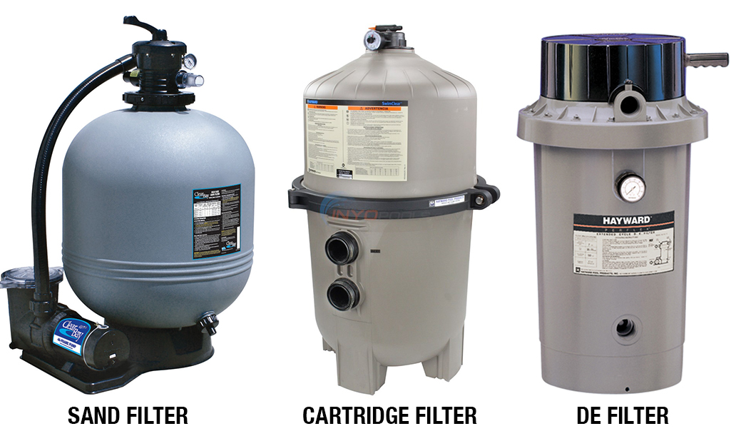 A sand pool filter, cartridge pool filter and DE pool filter are side-by-side against a white background for comparison.