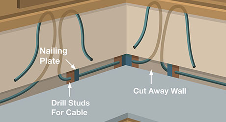 How To Install Under Cabinet Lighting The Home Depot
