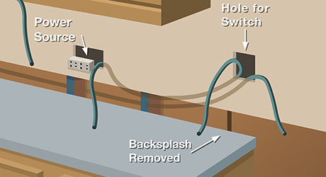 Brilliant How To Wire Under Cabinet Lighting Diagram Basic Electronics Wiring Digital Resources Remcakbiperorg
