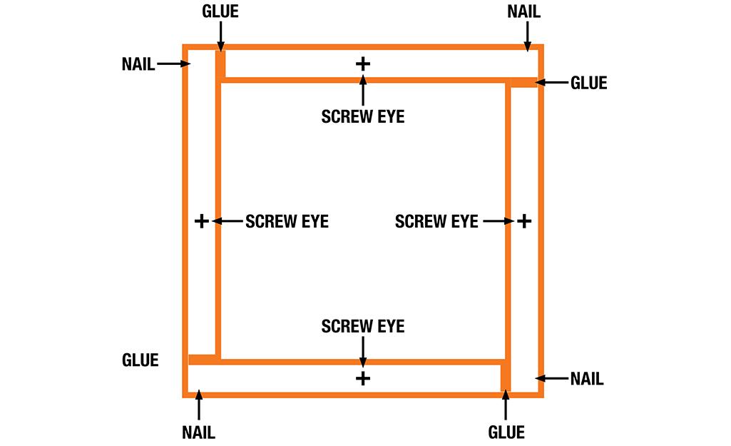 Một sơ đồ chỉ ra cách xếp các tấm ván gỗ theo hình vuông và chỉ định đóng đinh, dán keo các góc và đặt các mắt vít ở giữa tấm ván.