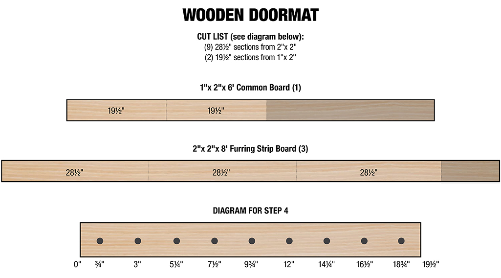 Cut list for how to made a wooden doormat.