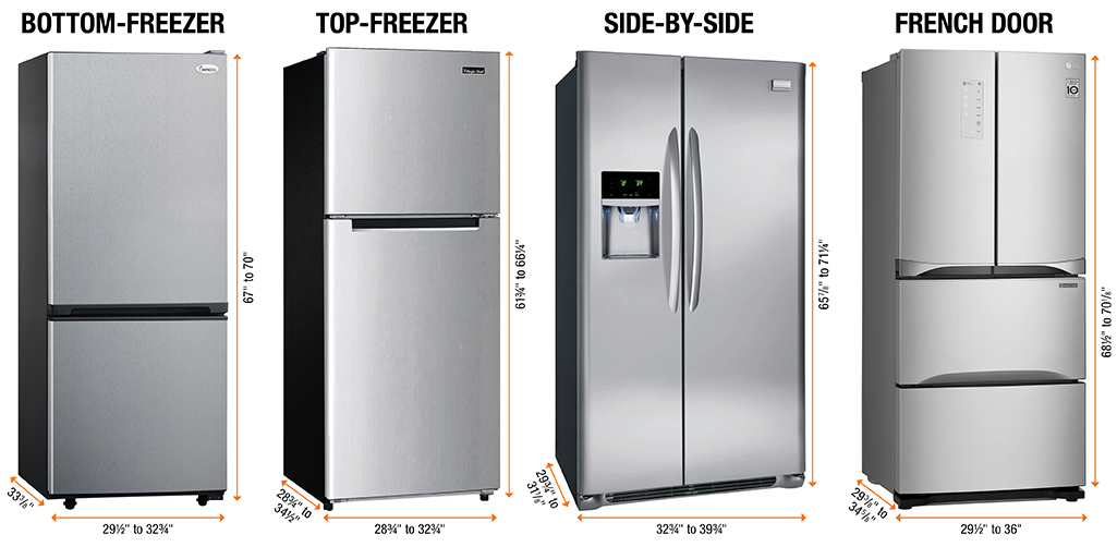 [SCHEMATICS_48IS]  How to Measure a Refrigerator - The Home Depot | Wiring Diagram Freezerless Refrigerator |  | The Home Depot