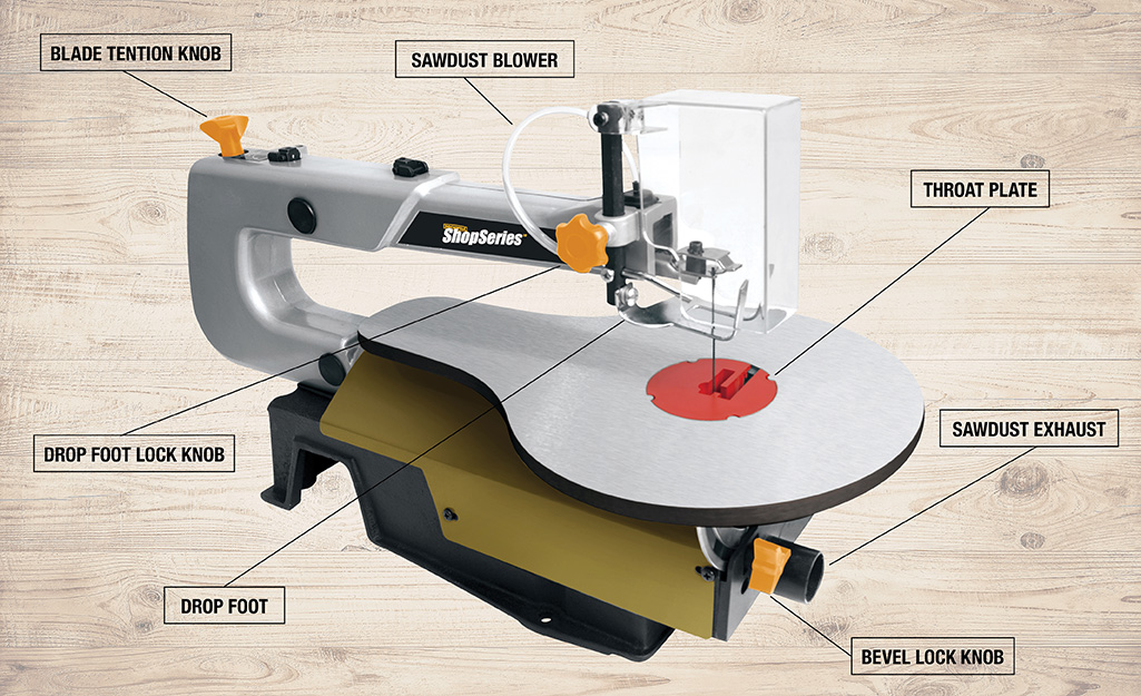 A diagram identifying different parts of a scroll saw.