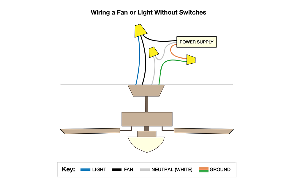 Wiring Diagrams For Ceiling Fans | Wiring Diagram on 3 wire hard start kit, 3 wire fan control, 3 wire ceiling fan, 3 wire fan motor, 3 wire fan wire,
