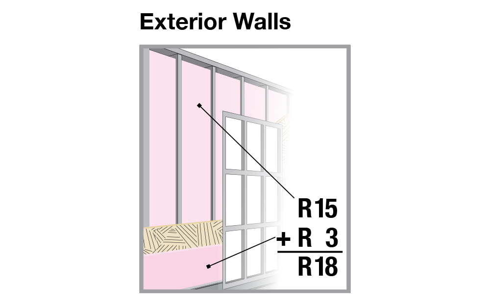 Insulation R Values The Home Depot