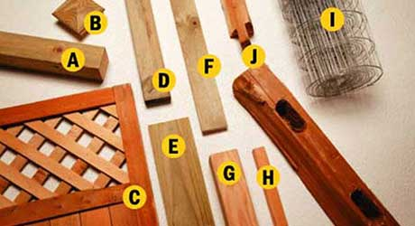 Wood Fence Gate Materials - Building Fences and Gates