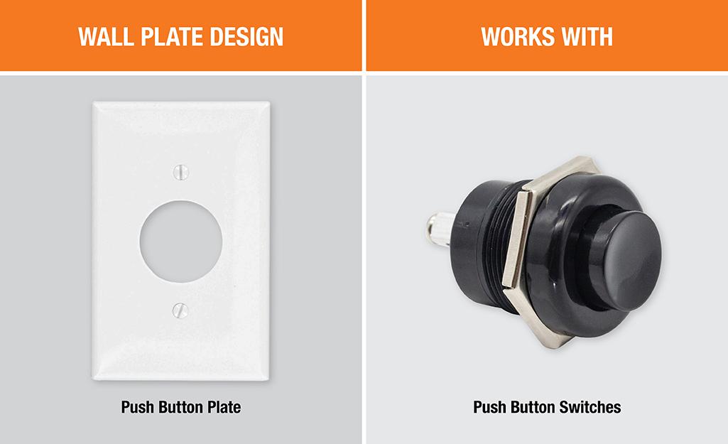 Sơ đồ hiển thị tấm nút nhấn bên cạnh công tắc nút nhấn.