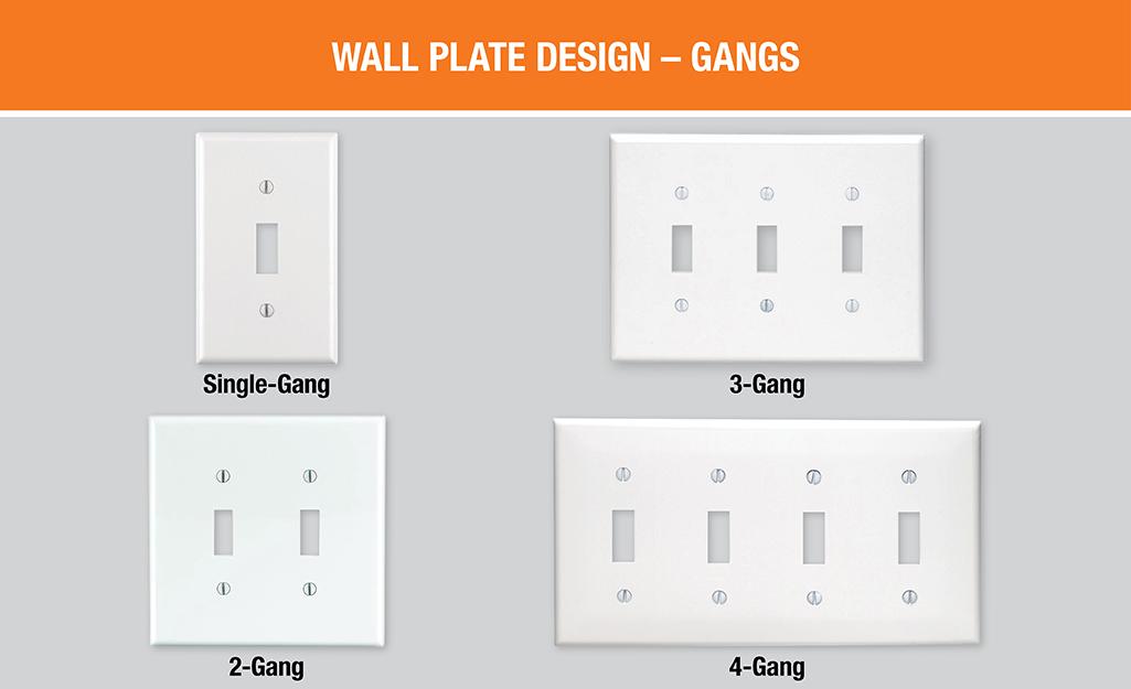 Một sơ đồ thể hiện tấm tường chuyển đổi một băng, 2 băng, 3 băng và 4 băng.