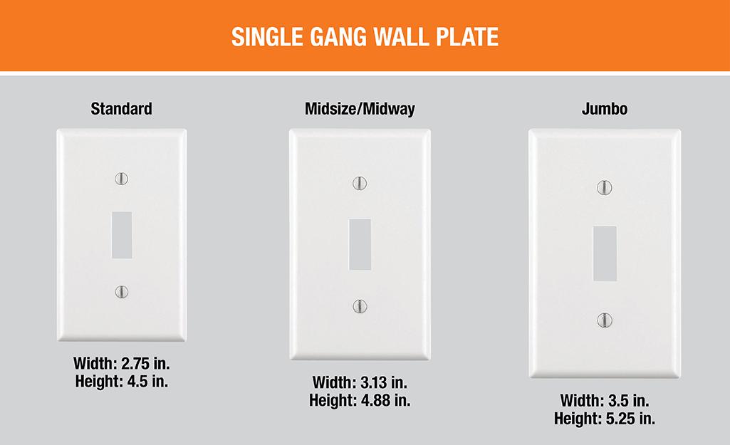 Một sơ đồ hiển thị các tấm tường đơn tiêu chuẩn, cỡ trung và cỡ lớn ở cạnh nhau.