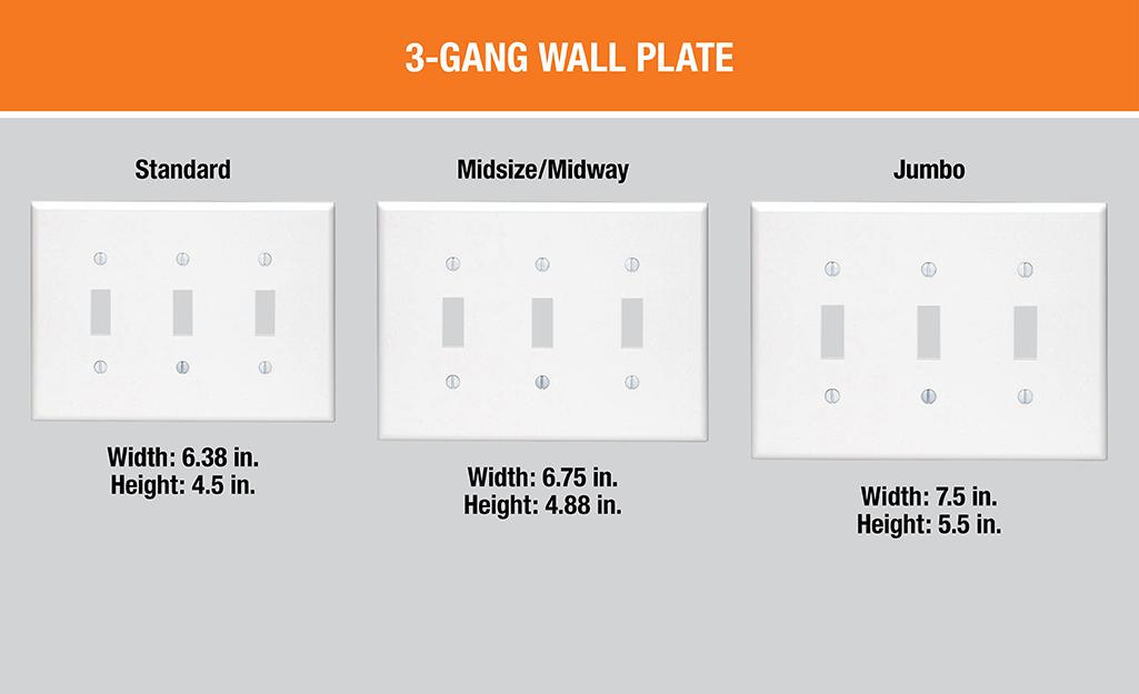 Biểu đồ hiển thị các tấm tường 3-gang tiêu chuẩn, cỡ trung và cỡ lớn cạnh nhau.