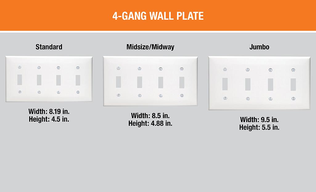 Một sơ đồ hiển thị các tấm tường 4-gang tiêu chuẩn, cỡ trung và cỡ lớn cạnh nhau.