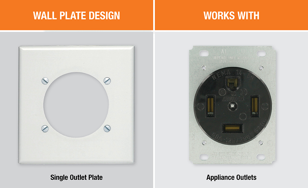 Sơ đồ thể hiện một tấm ổ cắm bên cạnh ổ cắm thiết bị.