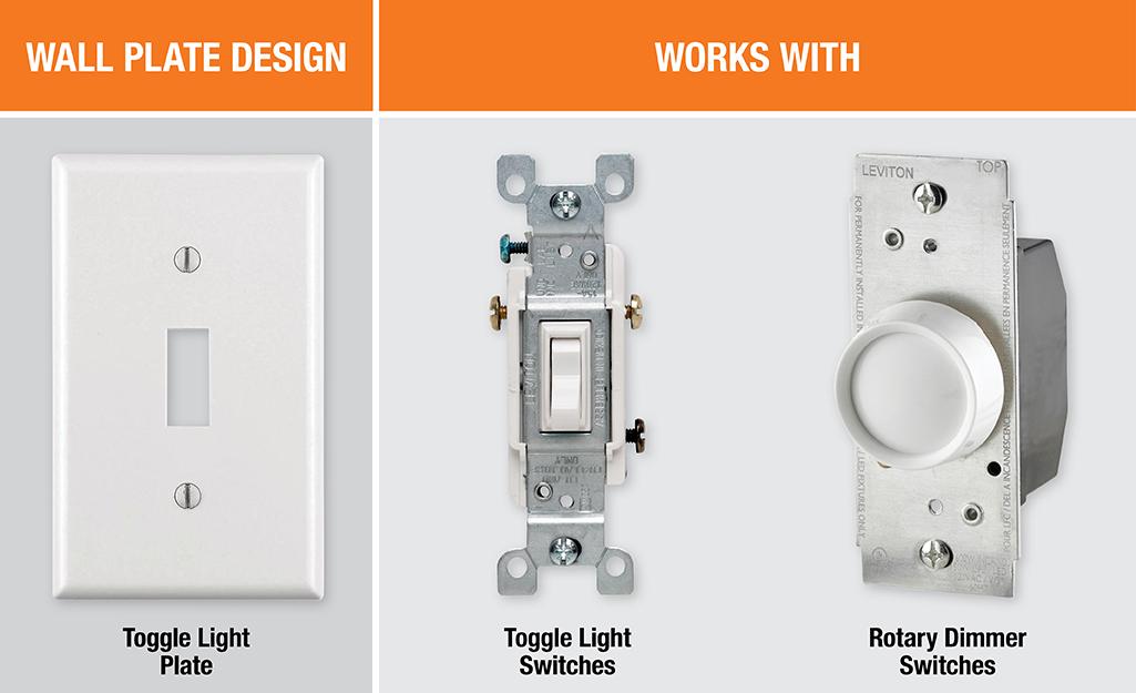 Sơ đồ hiển thị tấm đèn bật tắt bên cạnh công tắc đèn bật tắt và công tắc điều chỉnh độ sáng xoay.