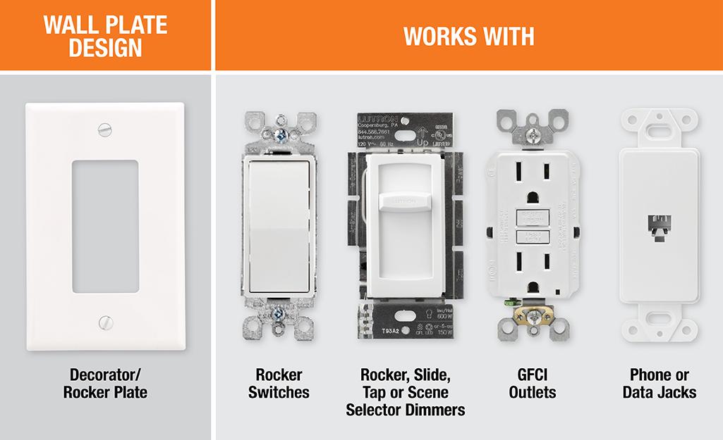 Sơ đồ hiển thị một đĩa rocker bên cạnh công tắc rocker, bộ điều chỉnh độ sáng trượt, ổ cắm GFCI và giắc cắm điện thoại.