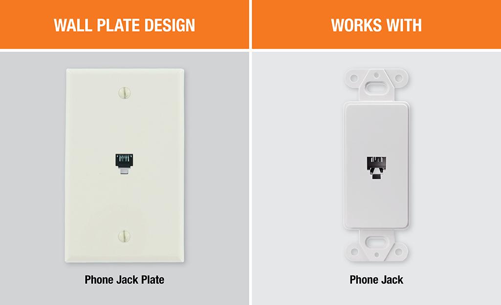 Sơ đồ thể hiện tấm giắc cắm điện thoại bên cạnh ổ cắm giắc cắm điện thoại.