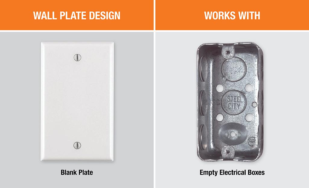 Một sơ đồ thể hiện một tấm trống bên cạnh một hộp điện trống.