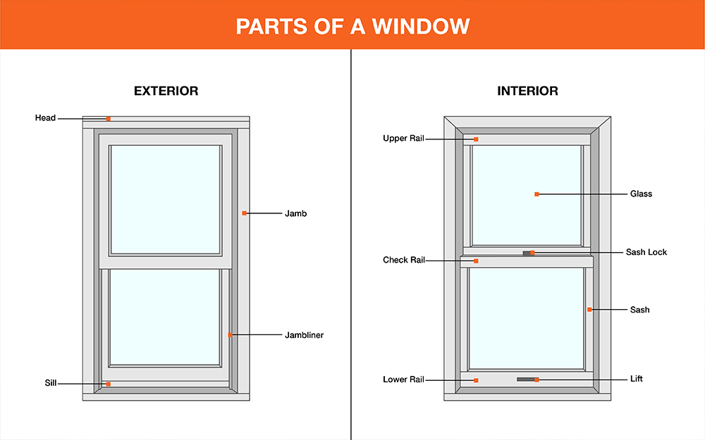 Window Parts Diagram