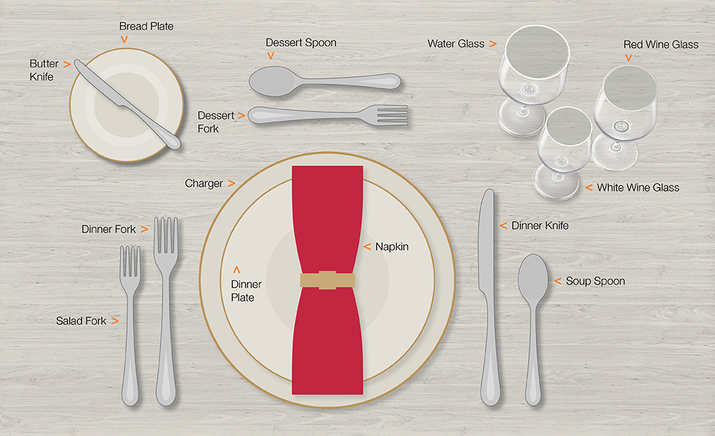 Things needed for a formal table setting.