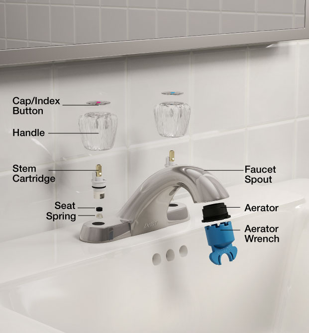 Faucet Parts Repair Kits Handles
