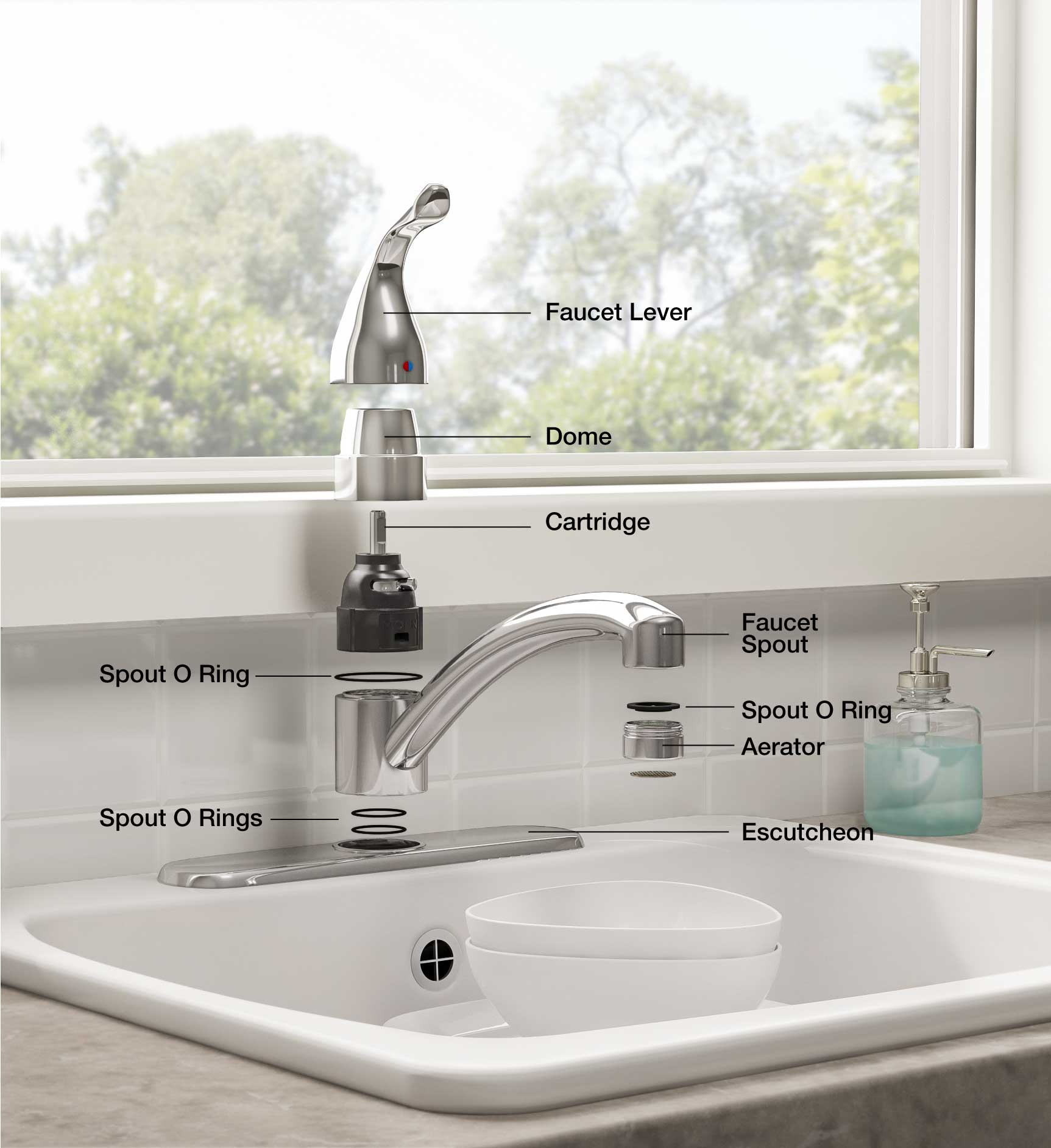 Faucet Parts Kitchen Single Lever