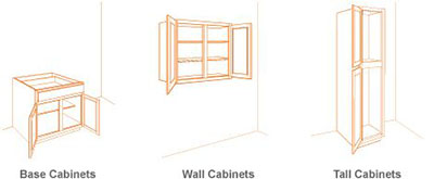 Cabinets And Sizes
