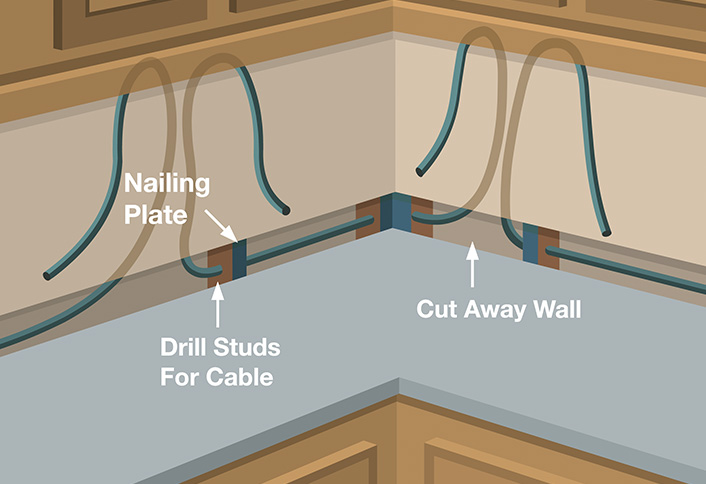 Installing under cabinet lighting at the home depot run cable under cabinet lighting aloadofball Image collections