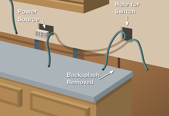 under counter lighting kitchen cabinet installing under cabinet lighting at the home depot outlets cut hole under cabinet lighting wiring diagram simple post