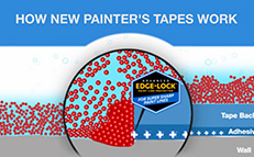 Painter's Tapes
