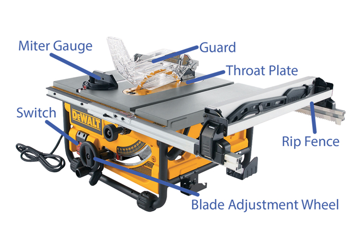 Operational tips - Table Saw