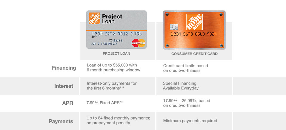 homedepot image - Home Depot Business Credit Card