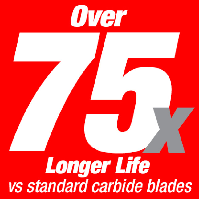 This is an image showing 75x longer life